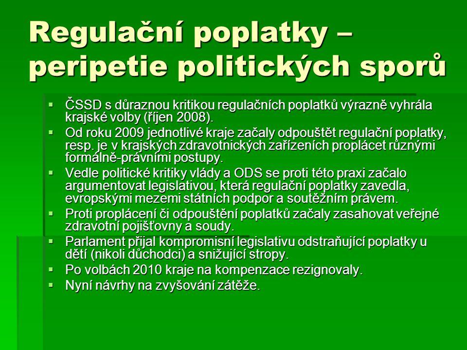 Regulační poplatky – peripetie politických sporů  ČSSD s důraznou kritikou regulačních poplatků výrazně vyhrála krajské volby (říjen 2008).  Od roku
