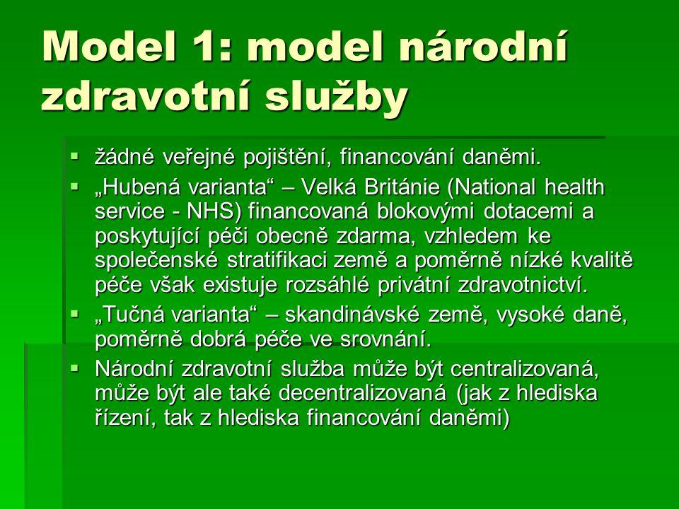 """Model 1: model národní zdravotní služby  žádné veřejné pojištění, financování daněmi.  """"Hubená varianta"""" – Velká Británie (National health service -"""