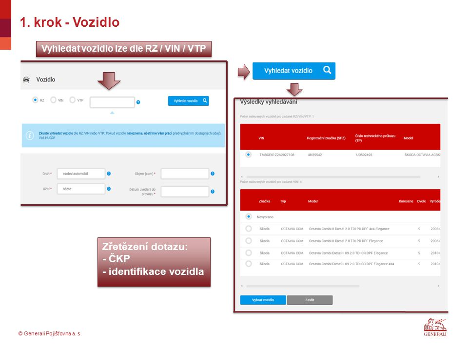 © Generali Pojišťovna a. s. 1. krok - Vozidlo Vyhledat vozidlo lze dle RZ / VIN / VTP Zřetězení dotazu: - ČKP - identifikace vozidla