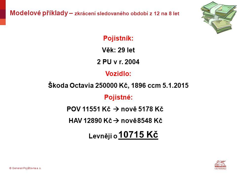 © Generali Pojišťovna a. s. Pojistník: Věk: 29 let 2 PU v r. 2004 Vozidlo: Škoda Octavia 250000 Kč, 1896 ccm 5.1.2015 Pojistné: Levněji o Modelové pří
