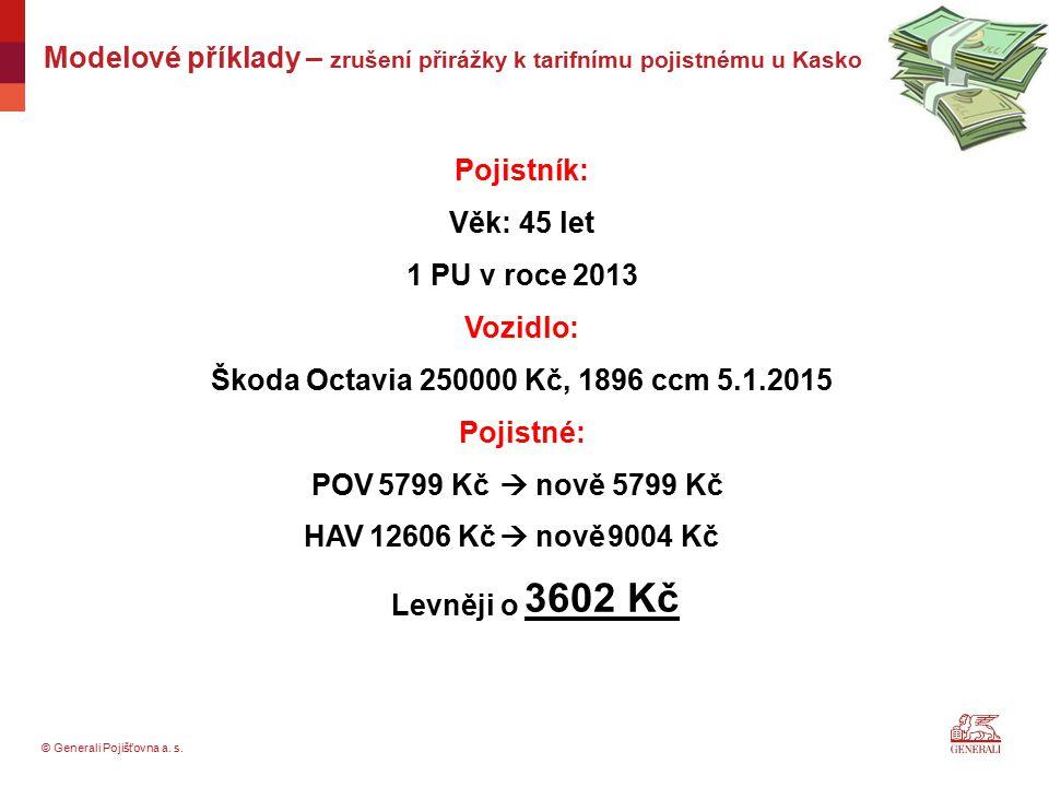 © Generali Pojišťovna a. s. Pojistník: Věk: 45 let 1 PU v roce 2013 Vozidlo: Škoda Octavia 250000 Kč, 1896 ccm 5.1.2015 Pojistné: Levněji o Modelové p