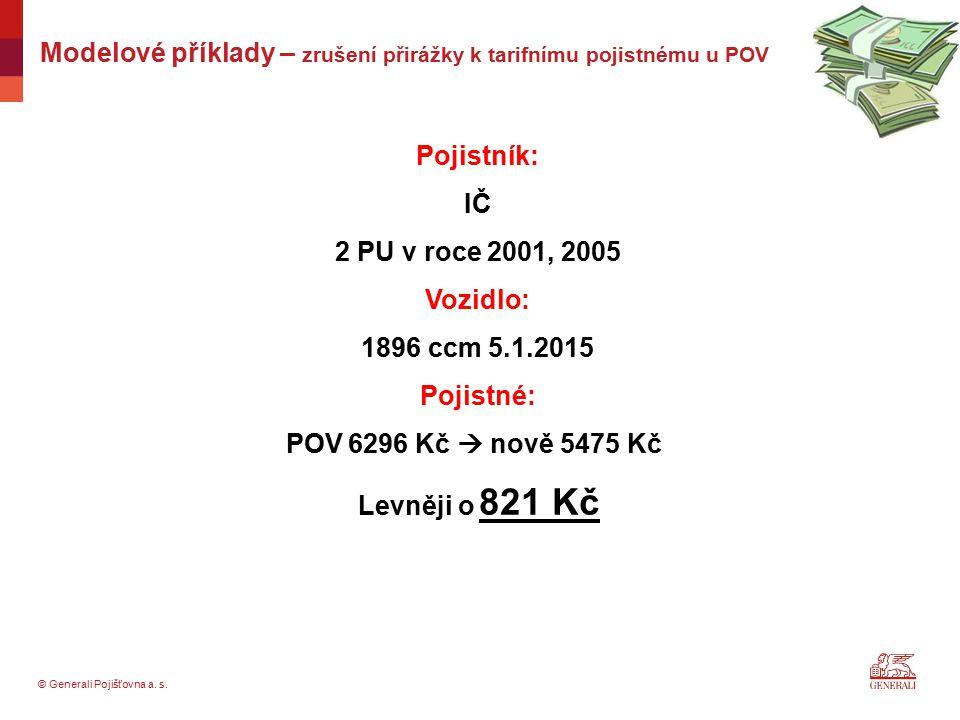 © Generali Pojišťovna a. s. Pojistník: IČ 2 PU v roce 2001, 2005 Vozidlo: 1896 ccm 5.1.2015 Pojistné: Levněji o Modelové příklady – zrušení přirážky k