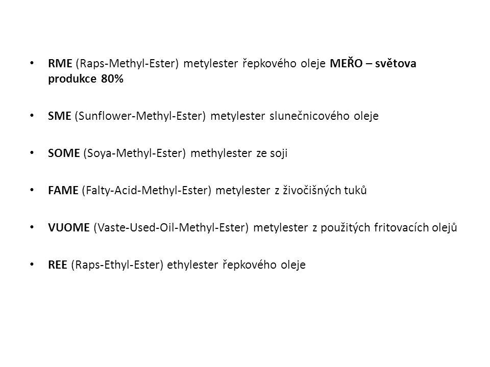 RME (Raps-Methyl-Ester) metylester řepkového oleje MEŘO – světova produkce 80% SME (Sunflower-Methyl-Ester) metylester slunečnicového oleje SOME (Soya-Methyl-Ester) methylester ze soji FAME (Falty-Acid-Methyl-Ester) metylester z živočišných tuků VUOME (Vaste-Used-Oil-Methyl-Ester) metylester z použitých fritovacích olejů REE (Raps-Ethyl-Ester) ethylester řepkového oleje