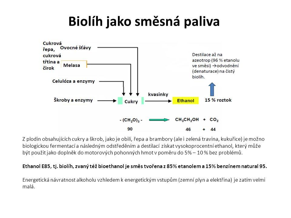 Biolíh jako směsná paliva Z plodin obsahujících cukry a škrob, jako je obilí, řepa a brambory (ale i zelená travina, kukuřice) je možno biologickou fe