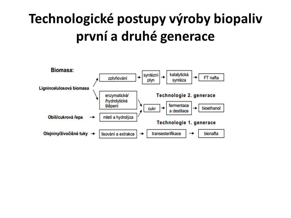 Technologické postupy výroby biopaliv první a druhé generace