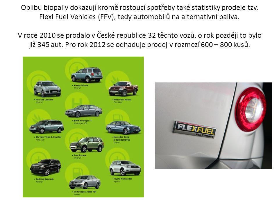 Oblibu biopaliv dokazují kromě rostoucí spotřeby také statistiky prodeje tzv. Flexi Fuel Vehicles (FFV), tedy automobilů na alternativní paliva. V roc