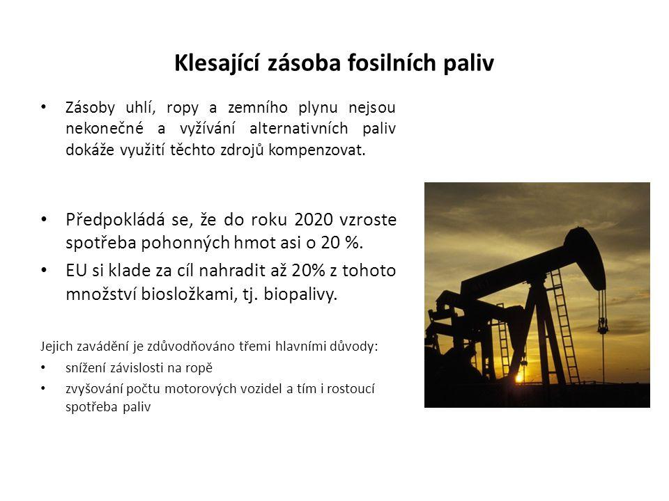 Klesající zásoba fosilních paliv Zásoby uhlí, ropy a zemního plynu nejsou nekonečné a vyžívání alternativních paliv dokáže využití těchto zdrojů kompenzovat.
