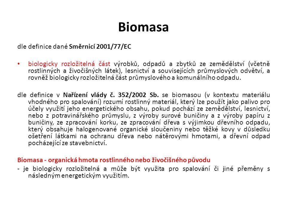 Biomasa – zbytky ze: zemědělství (sláma, zvířecí exkrementy) zbytky dřevní hmoty z lesnictví (větve, kůra, pařezy) dřevozpracujícího průmyslu (odřezky, piliny, hobliny, třísky) produkty záměrné výrobní činnosti a pěstováni v zemědělství a lesnictví (palivové dřevo, energetické rostliny a plodiny) různým způsobem separovanou biologicky rozložitelnou složku odpadu z potravinářské výroby a komunálního odpadu a dále vedlejší produkty z komunálního hospodářství (čistírenské kaly, skládkový plyn).