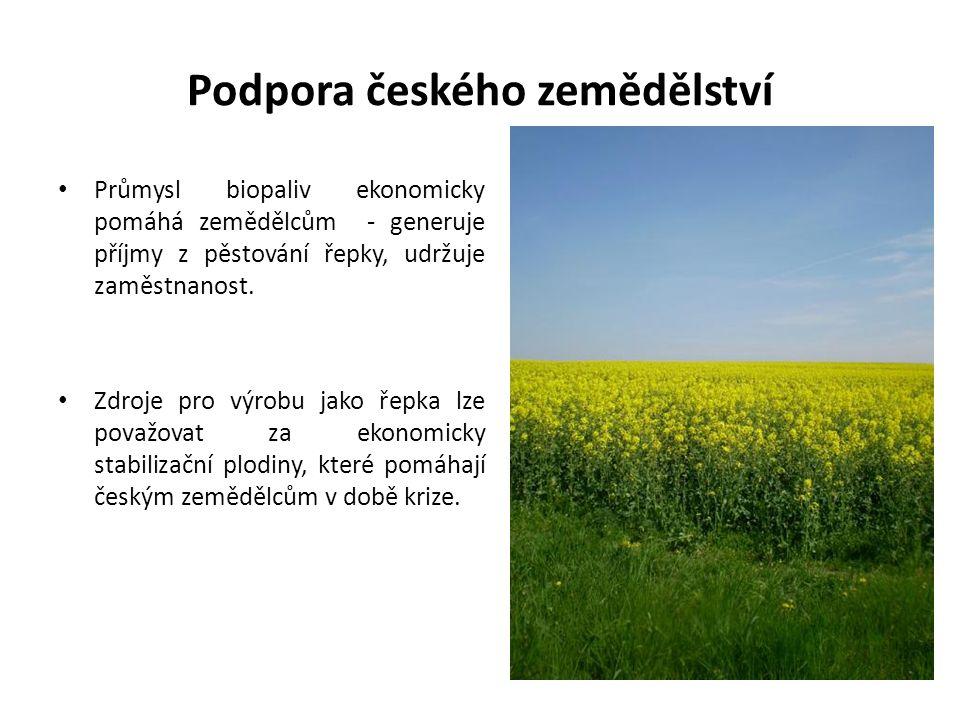 Podpora českého zemědělství Průmysl biopaliv ekonomicky pomáhá zemědělcům - generuje příjmy z pěstování řepky, udržuje zaměstnanost. Zdroje pro výrobu