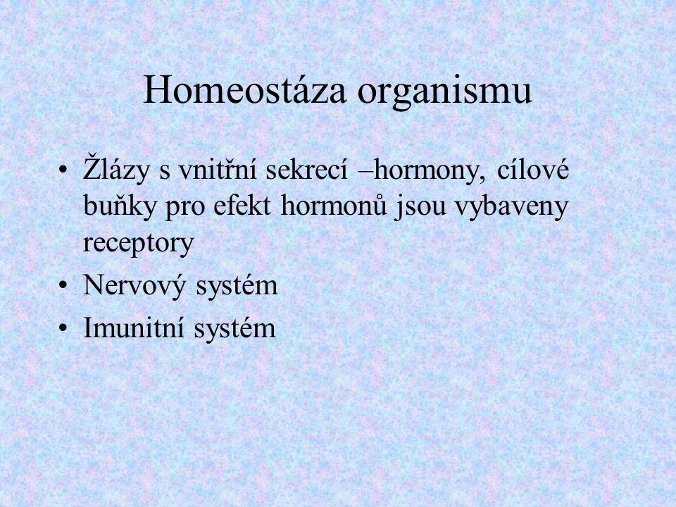 Hypofýza - hormony s přímým účinkem SomatotropinSomatotropin (STH)- růst, dělení buněk, tvorba tkání, uvolňování tuků ze zásob,omezuje spotřebu glukosy,tvorba vázána na spánek, nadprodukce – gigantuismus, akromegalie Prolaktin – mléčná žláza, tvorba mléka, podpora růstu prostaty, nadprodukce.impotence, amenorhea,galaktorhea MelanocytyMelanocyty stimulující hormon (MSH) pigmentace kůže, spánek a bdění