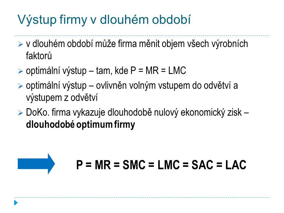 Nabídka DoKo odvětví v SR – rostoucí ceny vstupů CZK/Q Q MC'MC SIS P2P2 P1P1 Q1Q1 Q2Q2 Q3Q3 Při ceně P 1 budou firmy nabízet výstup Q 1 Stoupne-li v d
