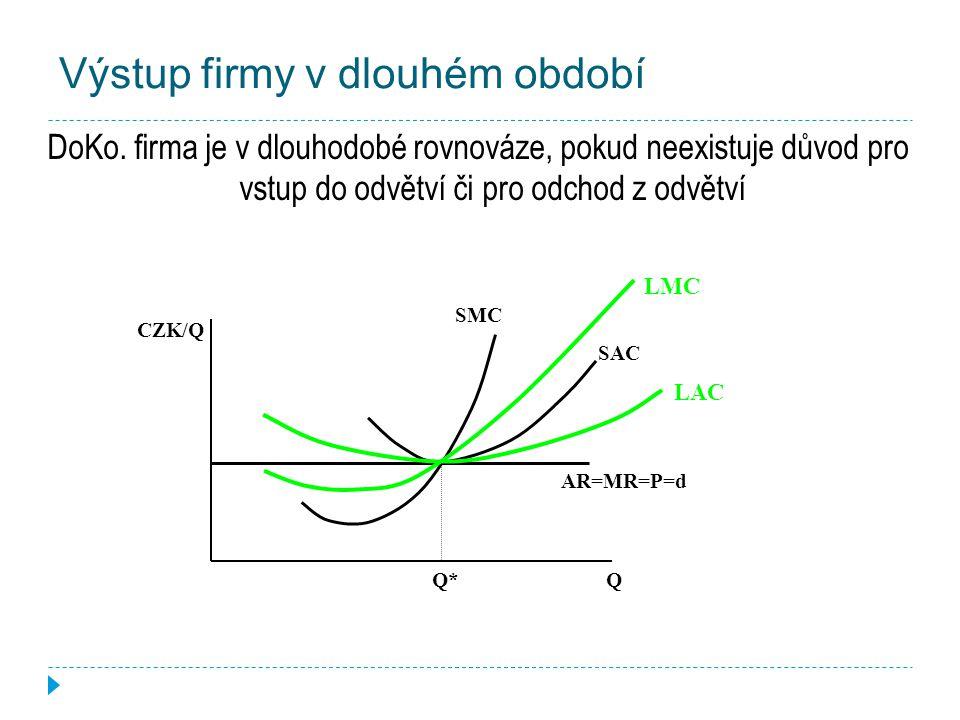 Výstup firmy v dlouhém období vv dlouhém období může firma měnit objem všech výrobních faktorů ooptimální výstup – tam, kde P = MR = LMC ooptimální výstup – ovlivněn volným vstupem do odvětví a výstupem z odvětví DDoKo.