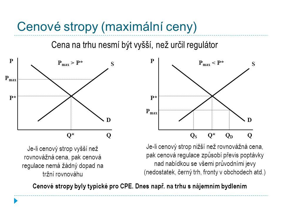 Cenová regulace  cenová regulace = zasahování státu do svobody tvorby ceny trhem na základě střetu poptávky s nabídkou  2 základní formy: stanovován