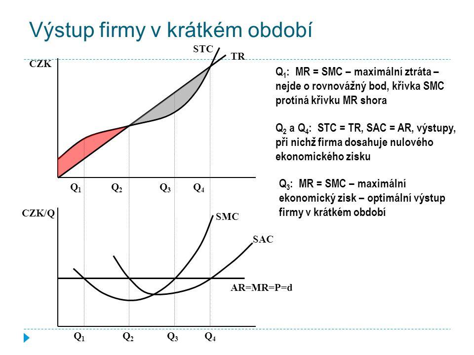 """Výstup firmy v krátkém období Firma volí takový výstup, který jí umožní maximalizovat ekonomický zisk, tedy takové Q, při kterém: 1.je maximální rozdíl mezi celkovými příjmy a celkovými náklady, neboli: 2.se rovnají mezní příjmy a mezní náklady zlaté pravidlo maximalizace zisku: MR = SMC """"zlaté proto, protože platí bez ohledu na typ tržní struktury"""