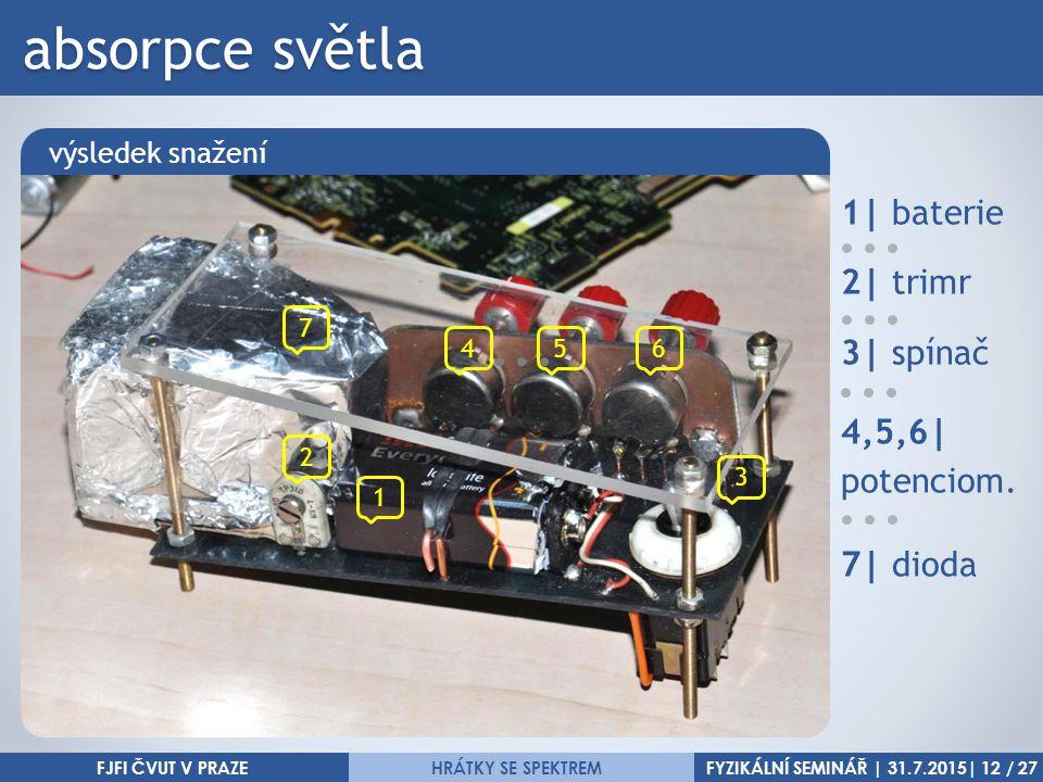 FYZIKÁLNÍ SEMINÁŘ | 31.7.2015| 12 / 27HRÁTKY SE SPEKTREM absorpce světla FJFI ČVUT V PRAZE výsledek snažení 1 2 7 456 3 1| baterie 2| trimr 3| spínač