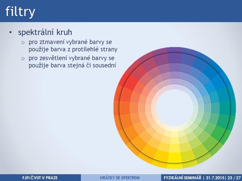 FYZIKÁLNÍ SEMINÁŘ | 31.7.2015| 23 / 27HRÁTKY SE SPEKTREMfiltry FJFI ČVUT V PRAZE spektrální kruh o pro ztmavení vybrané barvy se použije barva z proti