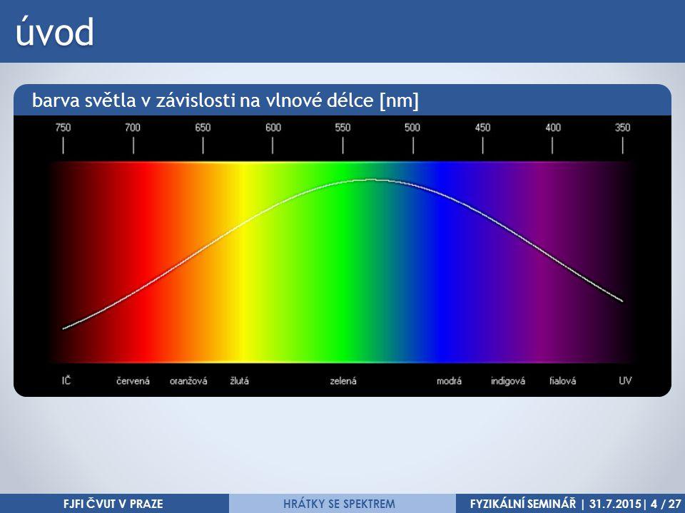 FYZIKÁLNÍ SEMINÁŘ | 31.7.2015| 4 / 27HRÁTKY SE SPEKTREMúvod FJFI ČVUT V PRAZE barva světla v závislosti na vlnové délce [nm]