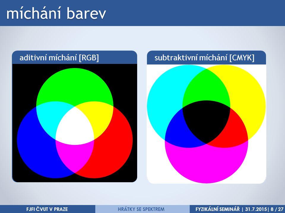 FYZIKÁLNÍ SEMINÁŘ | 31.7.2015| 8 / 27HRÁTKY SE SPEKTREM míchání barev FJFI ČVUT V PRAZE subtraktivní míchání [CMYK]aditivní míchání [RGB]