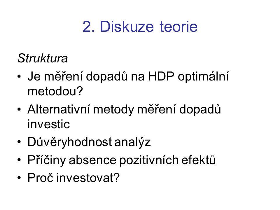 2. Diskuze teorie Struktura Je měření dopadů na HDP optimální metodou? Alternativní metody měření dopadů investic Důvěryhodnost analýz Příčiny absence