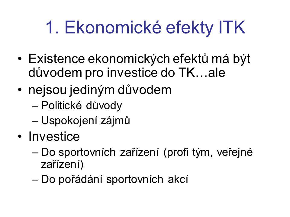 1. Ekonomické efekty ITK Existence ekonomických efektů má být důvodem pro investice do TK…ale nejsou jediným důvodem –Politické důvody –Uspokojení záj