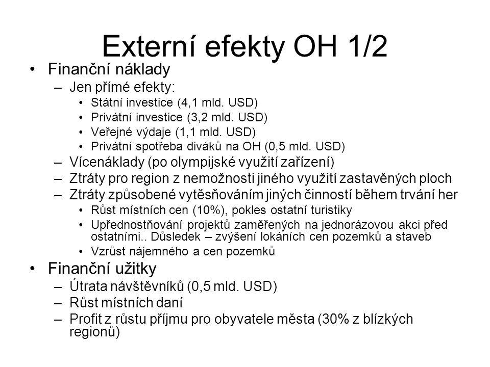 Externí efekty OH 1/2 Finanční náklady –Jen přímé efekty: Státní investice (4,1 mld. USD) Privátní investice (3,2 mld. USD) Veřejné výdaje (1,1 mld. U