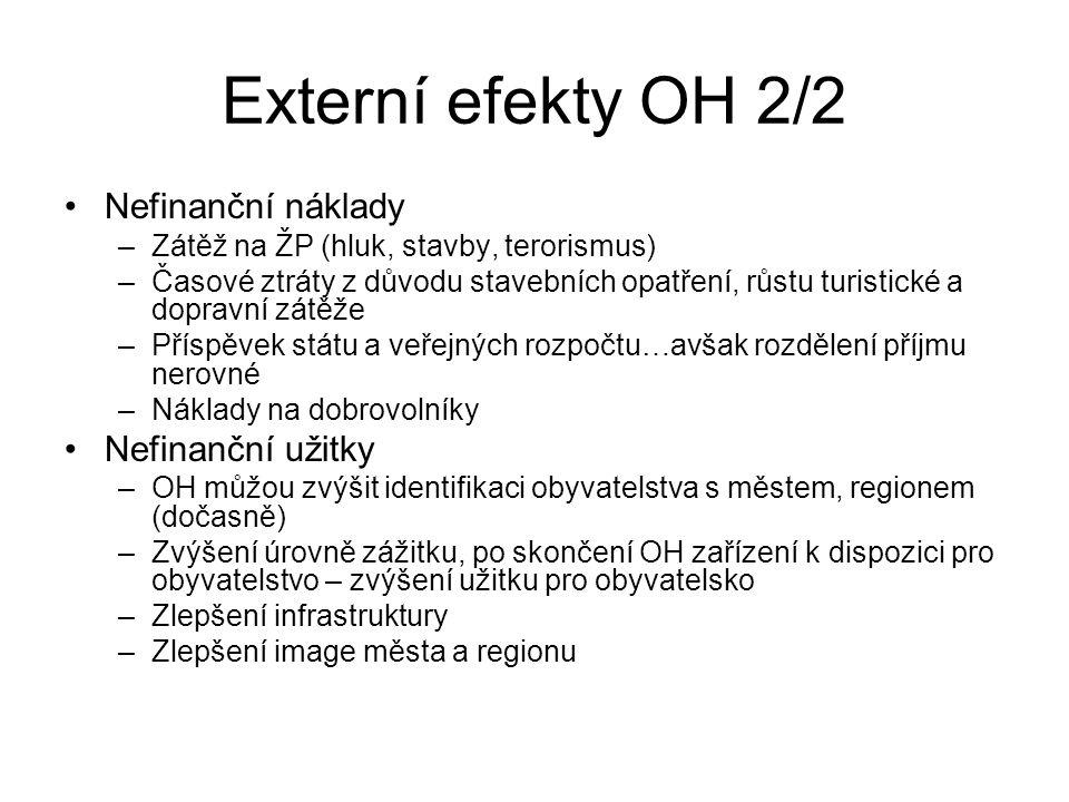 Externí efekty OH 2/2 Nefinanční náklady –Zátěž na ŽP (hluk, stavby, terorismus) –Časové ztráty z důvodu stavebních opatření, růstu turistické a dopra