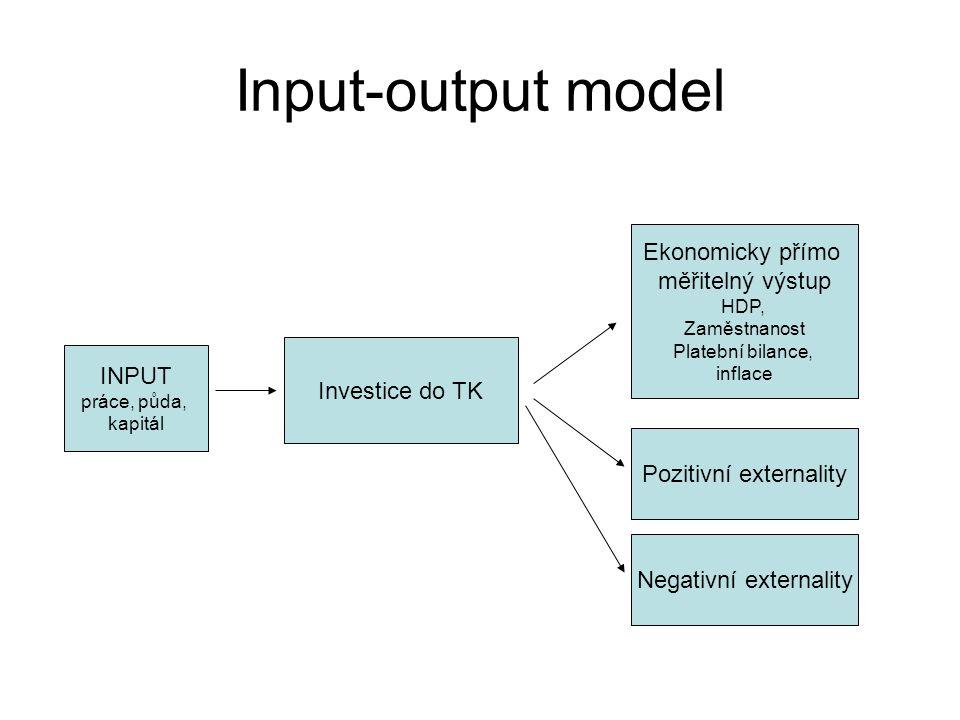 Input-output model INPUT práce, půda, kapitál Investice do TK Ekonomicky přímo měřitelný výstup HDP, Zaměstnanost Platební bilance, inflace Pozitivní externality Negativní externality