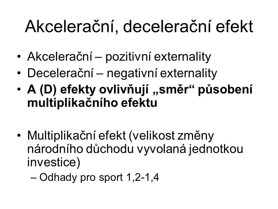 """Akcelerační, decelerační efekt Akcelerační – pozitivní externality Decelerační – negativní externality A (D) efekty ovlivňují """"směr působení multiplikačního efektu Multiplikační efekt (velikost změny národního důchodu vyvolaná jednotkou investice) –Odhady pro sport 1,2-1,4"""