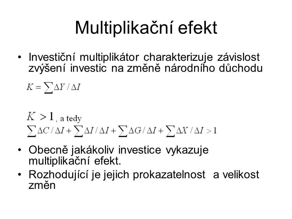 Multiplikační efekt Investiční multiplikátor charakterizuje závislost zvýšení investic na změně národního důchodu Obecně jakákoliv investice vykazuje multiplikační efekt.