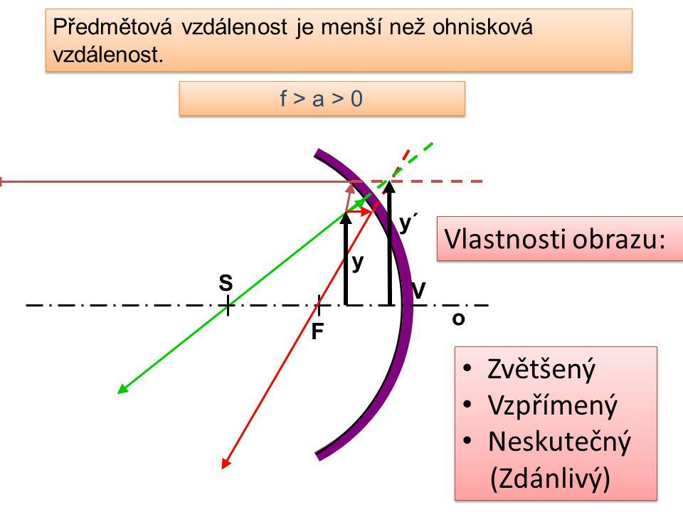 Předmětová vzdálenost je menší než ohnisková vzdálenost. Zvětšený Vzpřímený Neskutečný (Zdánlivý) Zvětšený Vzpřímený Neskutečný (Zdánlivý) Vlastnosti