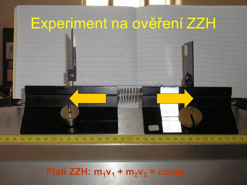 Experiment na ověření ZZH Platí ZZH: m 1 v 1 + m 2 v 2 = const.