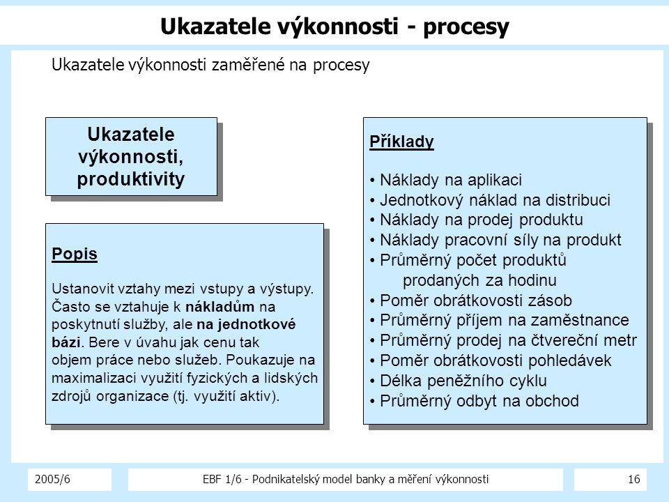 2005/6EBF 1/6 - Podnikatelský model banky a měření výkonnosti16 Ukazatele výkonnosti - procesy Ukazatele výkonnosti zaměřené na procesy Ukazatele výko