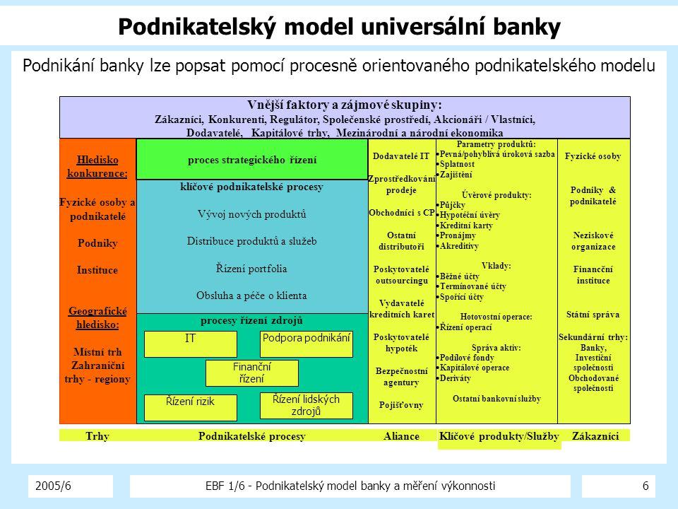 2005/6EBF 1/6 - Podnikatelský model banky a měření výkonnosti6 Podnikatelský model universální banky Podnikání banky lze popsat pomocí procesně orient