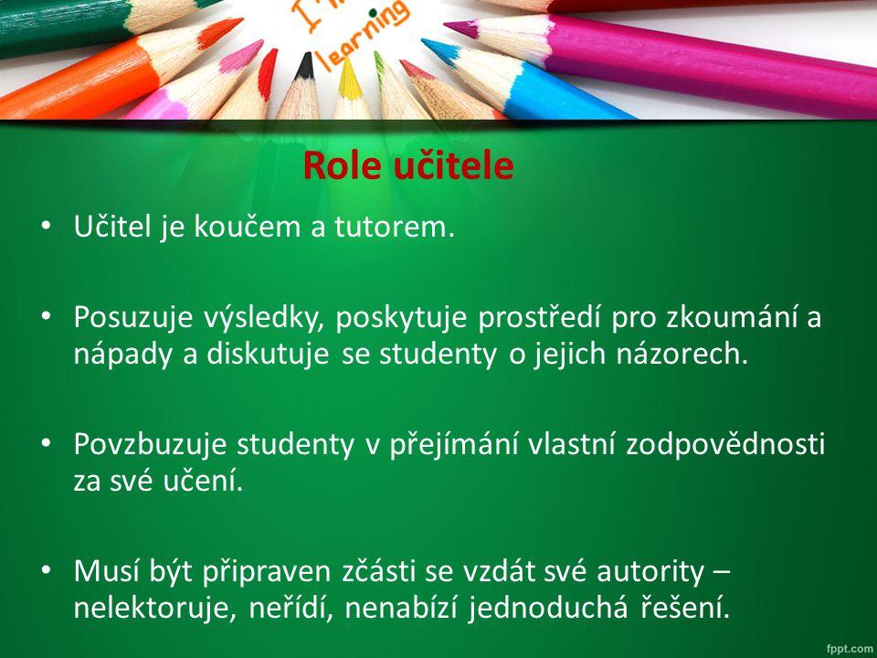Role učitele Učitel je koučem a tutorem. Posuzuje výsledky, poskytuje prostředí pro zkoumání a nápady a diskutuje se studenty o jejich názorech. Povzb