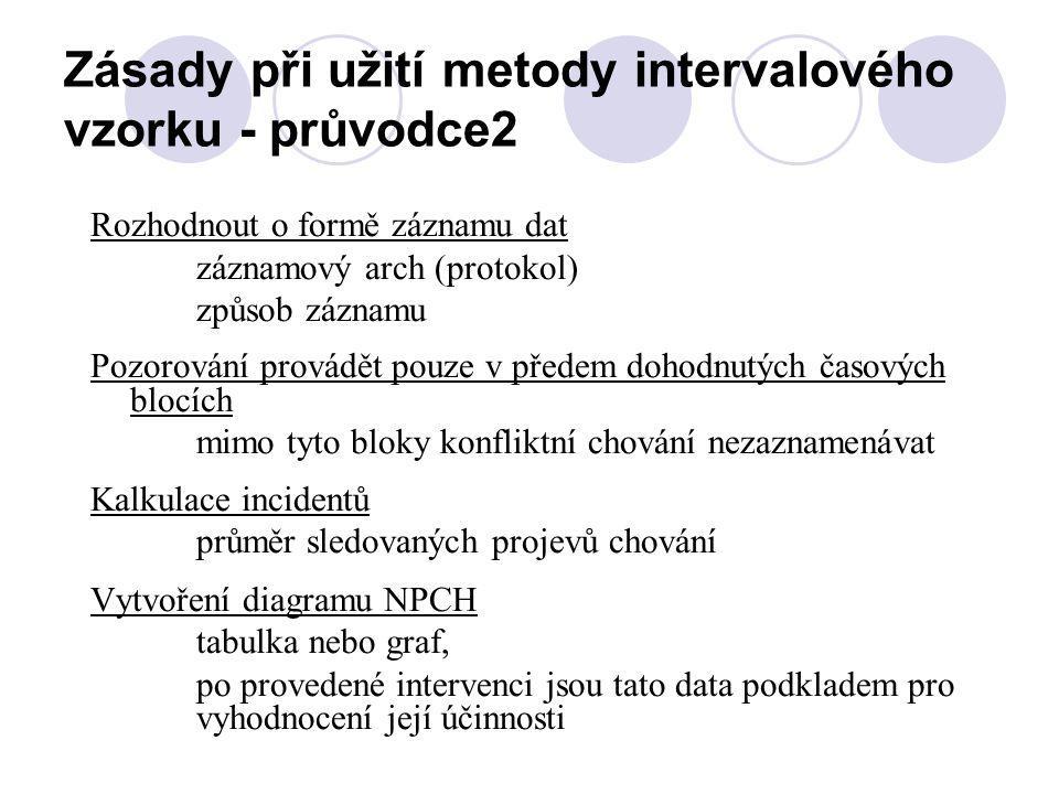 Zásady při užití metody intervalového vzorku - průvodce2 Rozhodnout o formě záznamu dat záznamový arch (protokol) způsob záznamu Pozorování provádět p