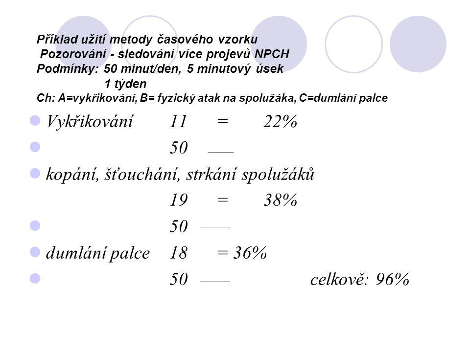 Příklad užití metody časového vzorku Pozorování - sledování více projevů NPCH Podmínky: 50 minut/den, 5 minutový úsek 1 týden Ch: A=vykřikování, B= fy