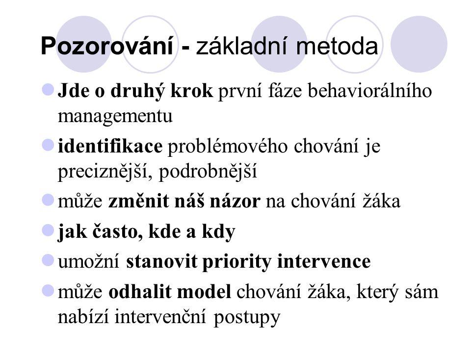 Metody přímého pozorování u chování, které se nedá přehlédnout, zaměnit M.