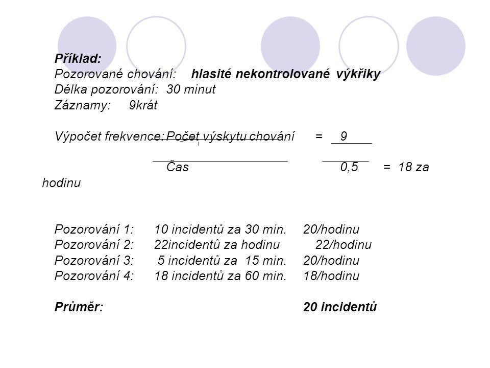 Příklad: Pozorované chování: hlasité nekontrolované výkřiky Délka pozorování:30 minut Záznamy:9krát Výpočet frekvence:Počet výskytu chování = 9 Čas 0,