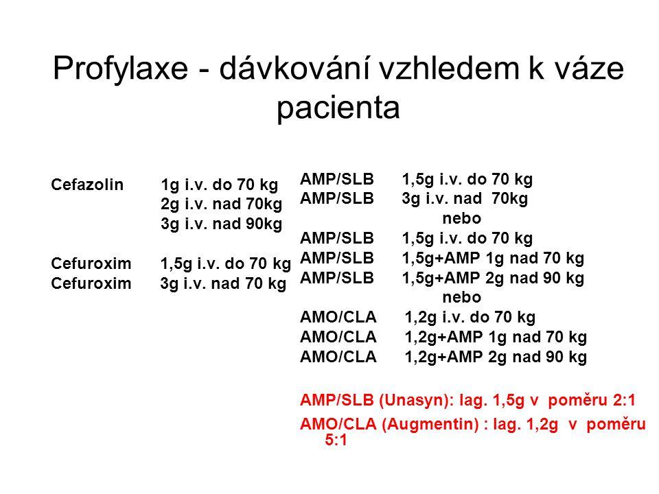 Profylaxe - dávkování vzhledem k váze pacienta Cefazolin 1g i.v. do 70 kg 2g i.v. nad 70kg 3g i.v. nad 90kg Cefuroxim 1,5g i.v. do 70 kg Cefuroxim 3g