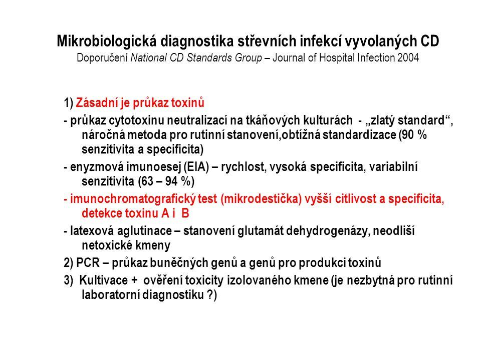 Mikrobiologická diagnostika střevních infekcí vyvolaných CD Doporučení National CD Standards Group – Journal of Hospital Infection 2004 1) Zásadní je
