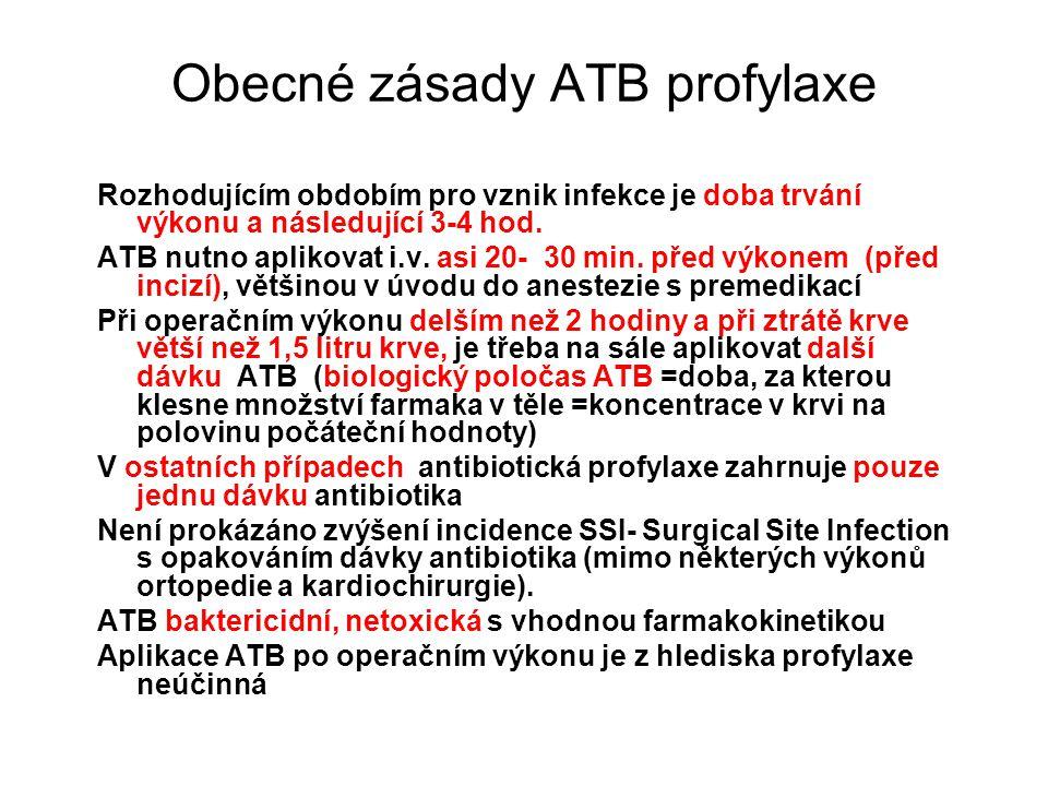 Obecné zásady ATB profylaxe Rozhodujícím obdobím pro vznik infekce je doba trvání výkonu a následující 3-4 hod. ATB nutno aplikovat i.v. asi 20- 30 mi