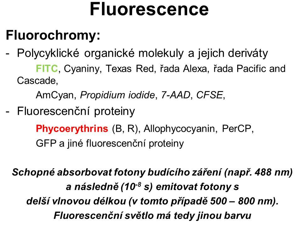 Fluorochromy: -Polycyklické organické molekuly a jejich deriváty FITC, Cyaniny, Texas Red, řada Alexa, řada Pacific and Cascade, AmCyan, Propidium iod