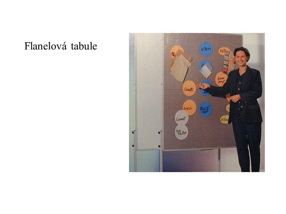 Flanelová tabule