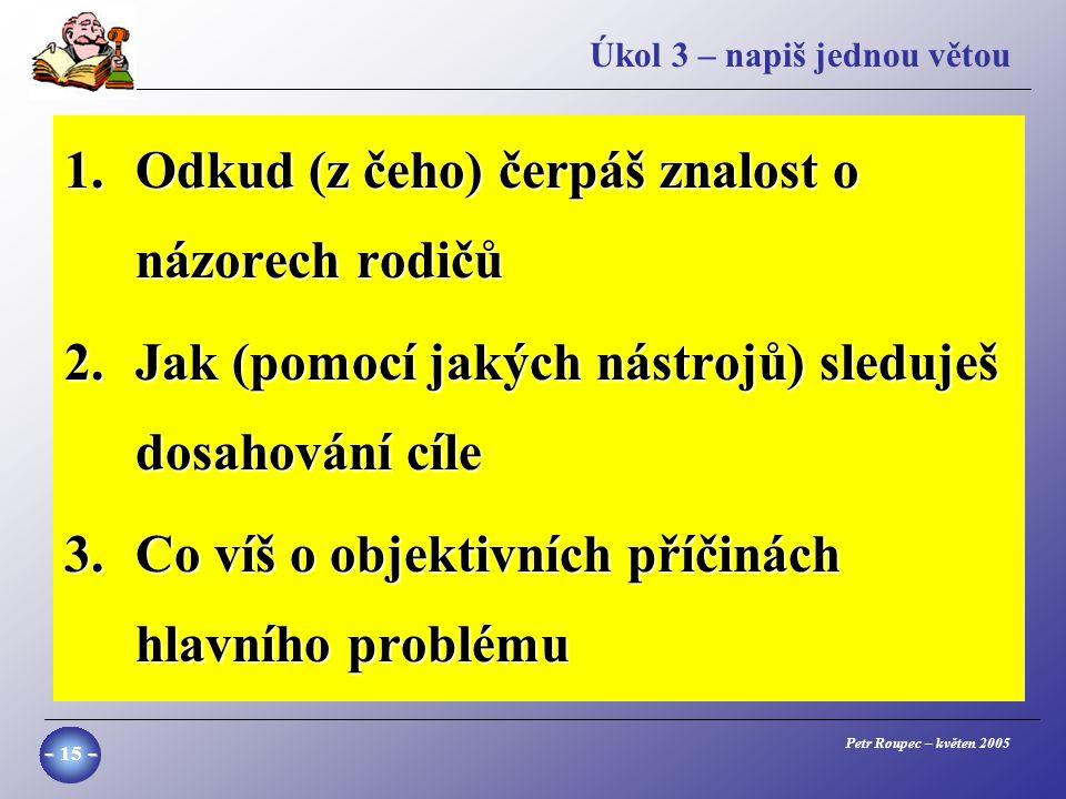 Petr Roupec – květen 2005 - 15 - Úkol 3 – napiš jednou větou 1.Odkud (z čeho) čerpáš znalost o názorech rodičů 2.Jak (pomocí jakých nástrojů) sleduješ dosahování cíle 3.Co víš o objektivních příčinách hlavního problému