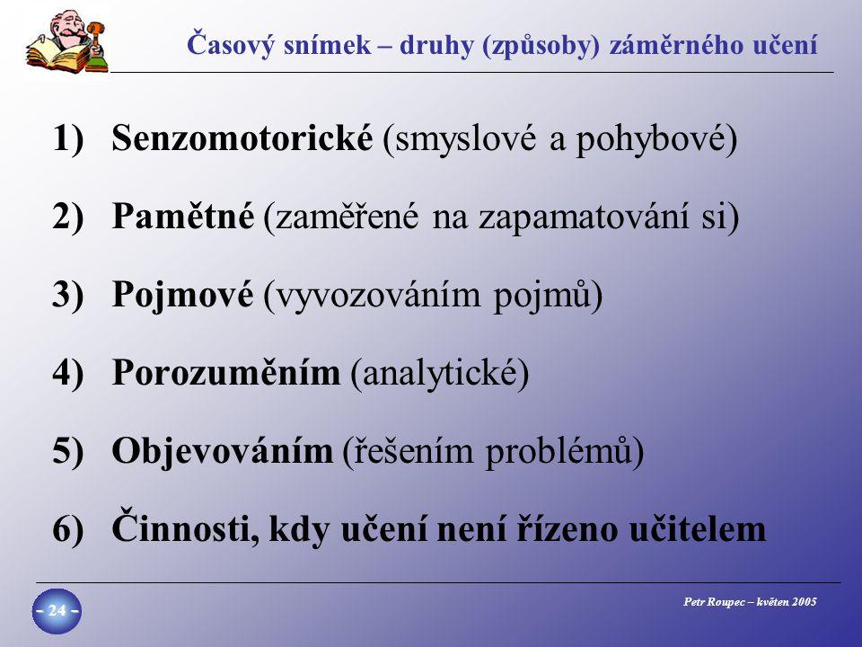 Petr Roupec – květen 2005 - 24 - Časový snímek – druhy (způsoby) záměrného učení 1)Senzomotorické (smyslové a pohybové) 2)Pamětné (zaměřené na zapamatování si) 3)Pojmové (vyvozováním pojmů) 4)Porozuměním (analytické) 5)Objevováním (řešením problémů) 6)Činnosti, kdy učení není řízeno učitelem
