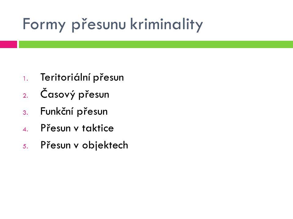 Formy přesunu kriminality 1. Teritoriální přesun 2. Časový přesun 3. Funkční přesun 4. Přesun v taktice 5. Přesun v objektech