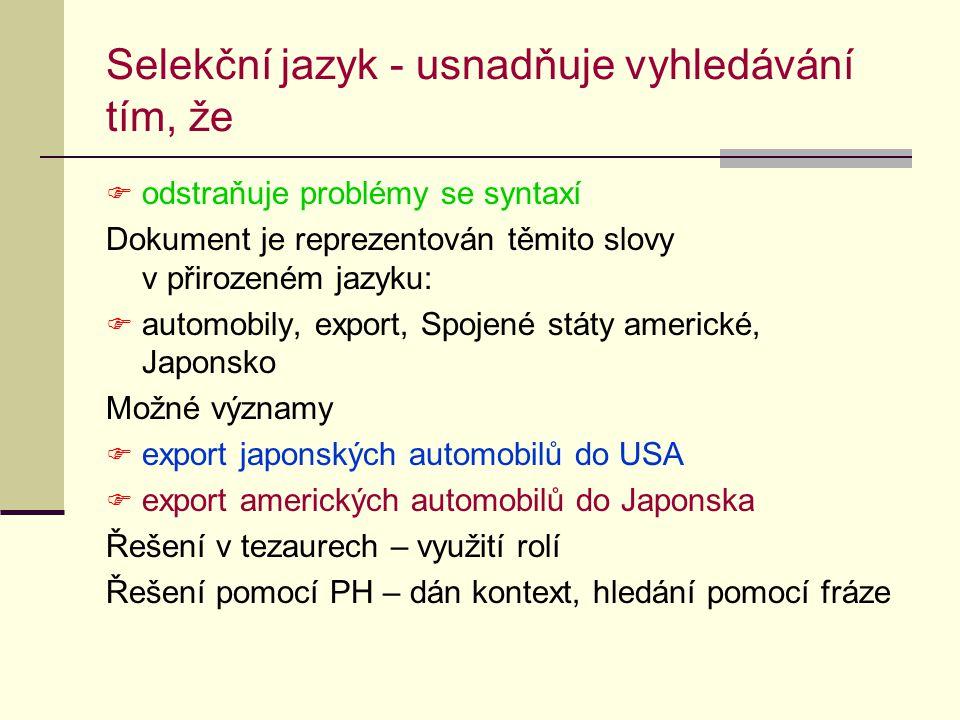 Selekční jazyk - usnadňuje vyhledávání tím, že  odstraňuje problémy se syntaxí Dokument je reprezentován těmito slovy v přirozeném jazyku:  automobily, export, Spojené státy americké, Japonsko Možné významy  export japonských automobilů do USA  export amerických automobilů do Japonska Řešení v tezaurech – využití rolí Řešení pomocí PH – dán kontext, hledání pomocí fráze