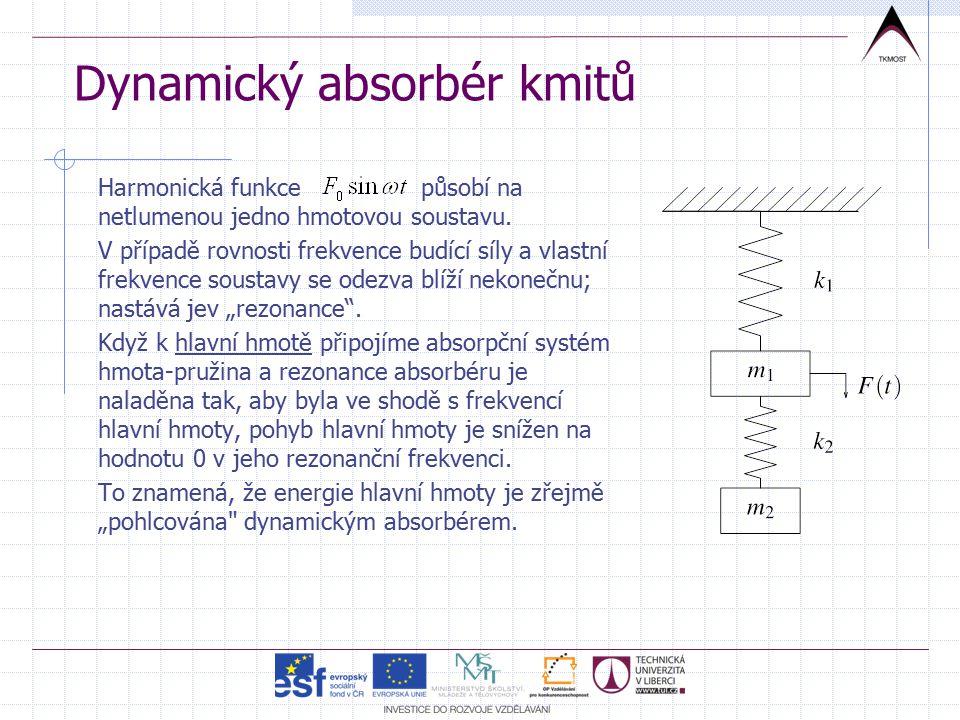 Dynamický absorbér kmitů Harmonická funkce působí na netlumenou jedno hmotovou soustavu.