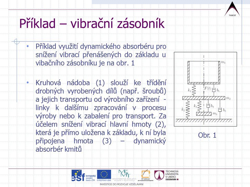 Příklad – vibrační zásobník Příklad využití dynamického absorbéru pro snížení vibrací přenášených do základu u vibačního zásobníku je na obr.