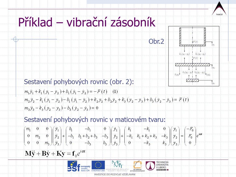 Příklad – vibrační zásobník Sestavení pohybových rovnic (obr.